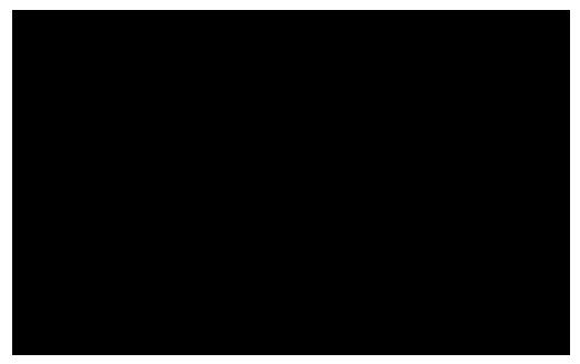 Frequentiel_adresse mail support